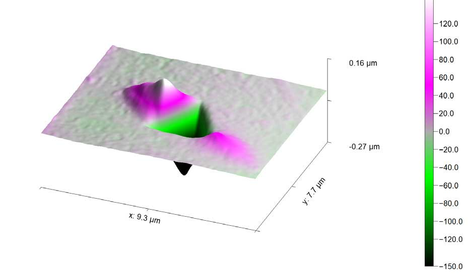 Topography map of nanoindentation print in beryllium