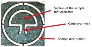 UFR sample disk